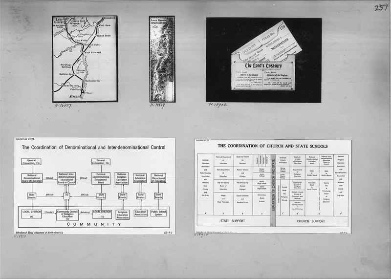 Mission Photograph Albums - Maps-Charts #01 Page_0257