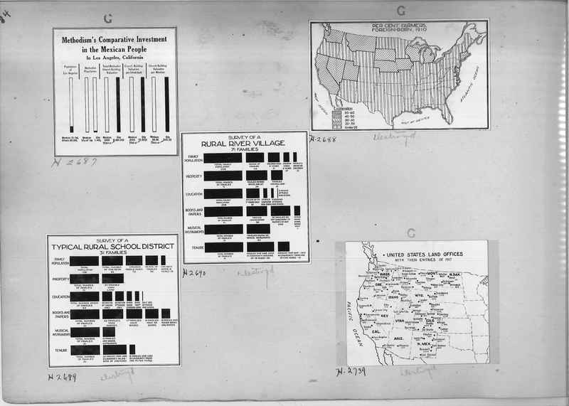 Mission Photograph Albums - Maps-Charts #01 Page_0084