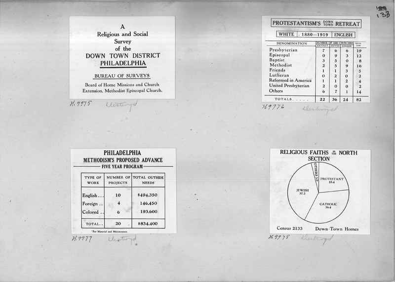 Mission Photograph Albums - Maps-Charts #01 Page_0133