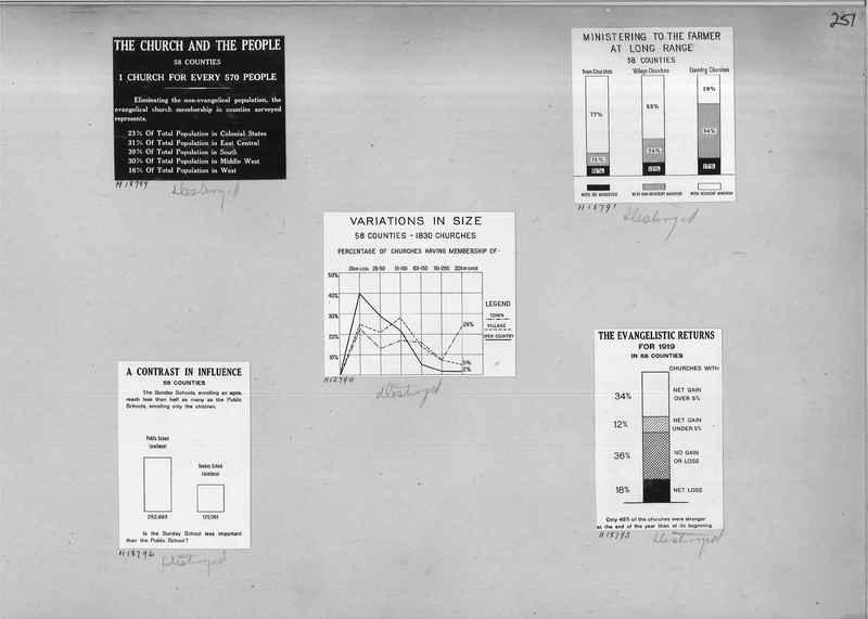 maps-charts-01_0251.jpg