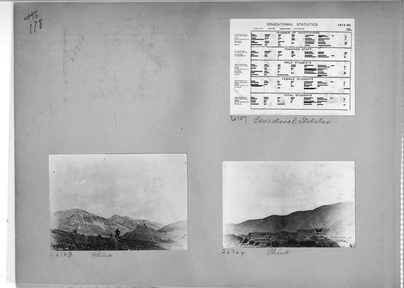 Mission Photograph Album - China #7 page 0178