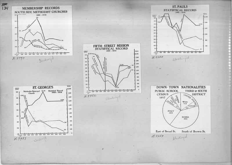 maps-charts-01_0134.jpg