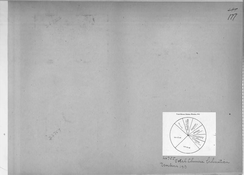 Mission Photograph Album - China #7 page 0177